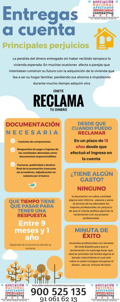 reclamar-infografia