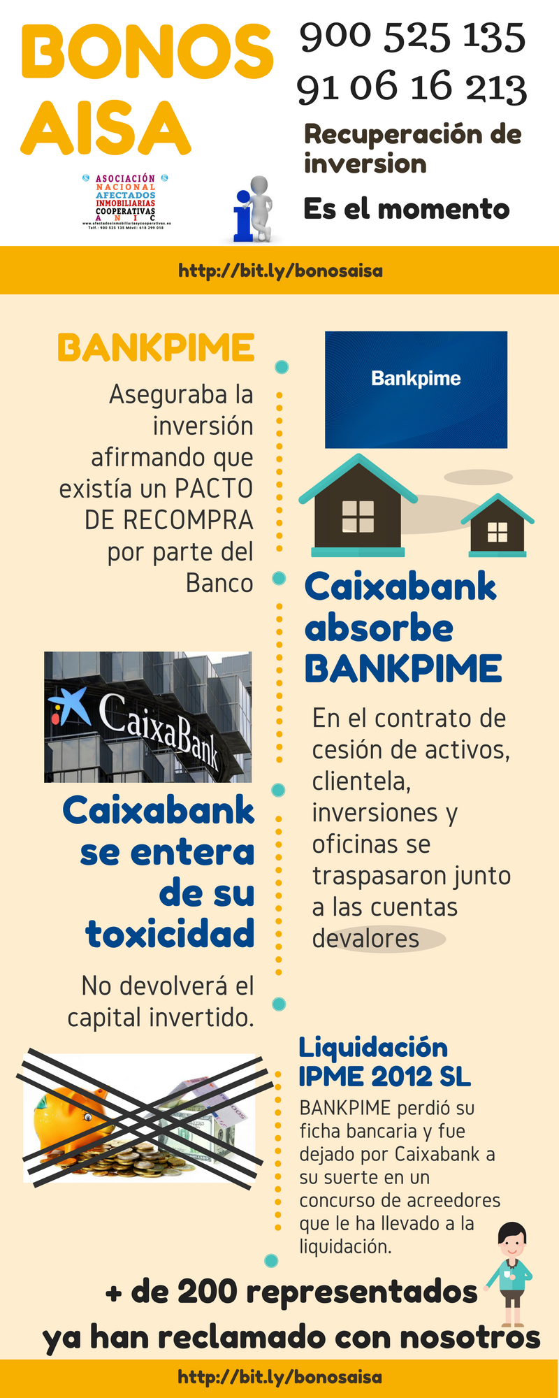 Bonos aisa reclamar asociaci n afectados anic for Oficinas caixabank madrid